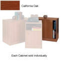 Wood Sliding Door Cabinet Medium Oak