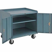 36 X 26 Mobile Cabinet Bench