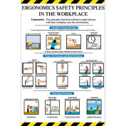 Poster, Ergonomics Safety Principles, 36 x 24