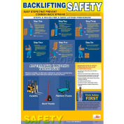 Poster, Back Lifting Safety, 24 x 18