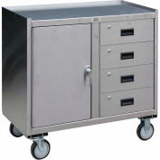 Stainless Steel Mobile Cabinet 1 Door & 4 Drawers 36x18 1200 Lb.