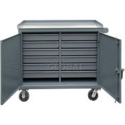 Strong Hold Products 4-TC-240-12/5DB Twelve-Drawer Mobile Tool Cart