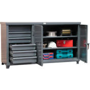 """Strong Hold Cabinet Workbench W/Half Width Drawers 73"""" W X 25"""" D X 38"""" H"""