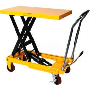 Wesco® Mobile Heavy Duty Scissor Lift Table 272973 2200 Lb. Capacity