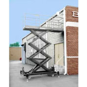 Air Hydraulic Drive Power Option for Hydraulic-Powered Elevating Platforms