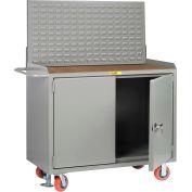 "Little Giant MH-2D-2448-FLLP 48""W x 24""D Mobile Service Bench, 1/4"" Hardboard Top"