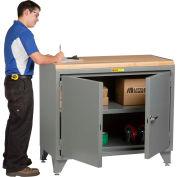 Little Giant® Counter Height Bench Cabinet MJ3-LL-2D-2448 - 48x24 Solid Doors Butcher Block Top