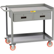Little Giant® Mobile Workstation MW-2448-5TL-2DR, 2 Drawers, 24 x 48
