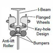 Hubbell W6S-BT Beam Trolley For 300 Lb. Jib