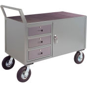 "Low Profile Cabinet Cart w/ 5"" Poly Casters - 30 x 48"