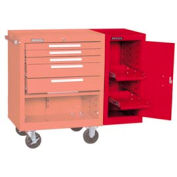 "Kennedy® 202XR 20"" 2-Shelf Hang-On Cabinet - Red"