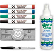 Dry Erase Board Kit