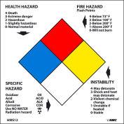 "NMC HMS12L RTK Labels-Write On NFPA / 2"" X 2"" / Red / Yellow / White / Blue / PSP"