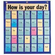 "Pacon® Behavioral Pocket Chart, 35 Pockets, 18-1/2"" x 21"", Blue"