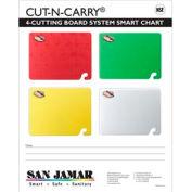 Cut-N-Carry®  4 Board Smart Chart