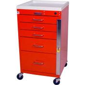 Harloff Mini Line Short Five Drawer Emergency Cart Standard Package, Hammertone Green - 3145B
