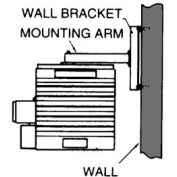 TPI Wall Mount Kit for 15-25KW Hazardous Location Heaters HLWM1525