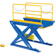 """Ground Lift Powered Scissor Table with Handrails 44"""" x 84"""" - 3000 Lb. Capacity"""