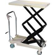 JET® DSLT Series Double Scissor Lift Table 140778 770 Lb. Capacity