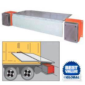 DLM Mechanical & Power Edge-of-Dock Levelers