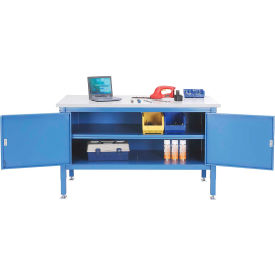 72 x 30 Security Cabinet Bench - ESD Safety Edge