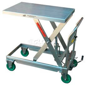 Scissor Lifts Amp Lift Tables Lift Tables Mobile Scissor