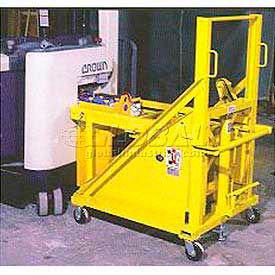 Materials Transportation Co.™ Forklift Battery Transporters