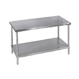 Stainless Steel 18 Gauge Workbenches