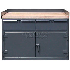 Extra Heavy Duty 12 Gauge Cabinet Benches With Maple Top