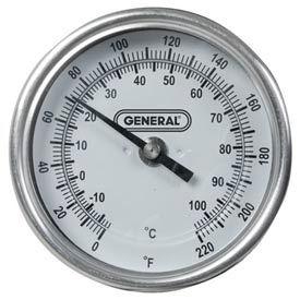 Agricultural Meters