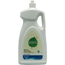 Environmentally Friendly Dishwashing Liquid Detergents