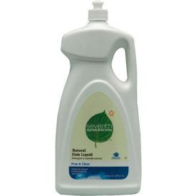 Environmentally Friendly Dishwashing Liquid Detergents