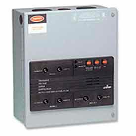 Leviton® Panel Mount Surge Protection Devices