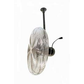 Airmaster Explosion Proof Ceiling Mount Fans