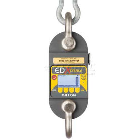 Electronic Dynamometers
