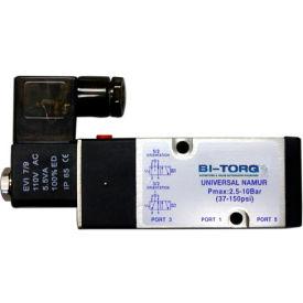 BI-TORQ 24 VDC NAMUR solenoid valve; NEMA 4