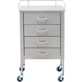 Medical Portable Tables