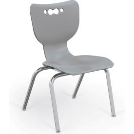 "Balt® Hierarchy 14"" Plastic Classroom Chair - Set of 5 - Gray"