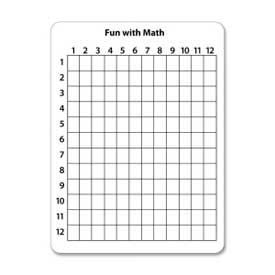 "Chenille Kraft® Math Whiteboard, 2-Sided, 12"" x 9"", White, 10/Pack"