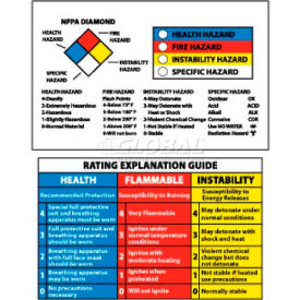 """NMC HMC2AP Right To Know Wallet Cards, 2-1/8"""" X 3-3/8"""", Red/Yellow/White/Blue, Unrippable Vinyl"""