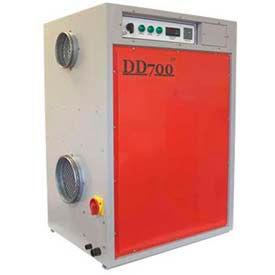 Desiccant Dehumidifiers