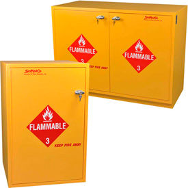 SciMatCo Metal-Free Plywood Flammable Cabinets