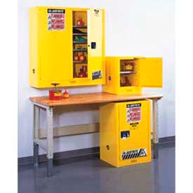 Compact, Countertop & Wall Mount Flammable Cabinets