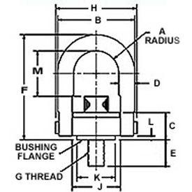 EZ-Torque Hoist Rings