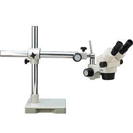 Luxo Microscopes and MIDAS®