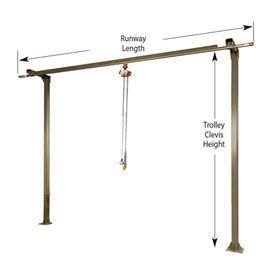 Spanco Monorail Cranes