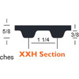 PIX-XXH Series
