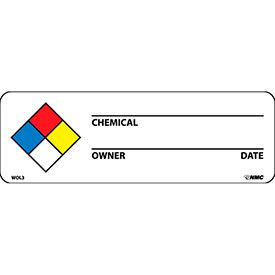 Safety Right to know labels