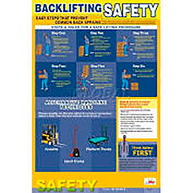 Safety Banners and Posters