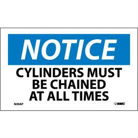 Cylinder Labels